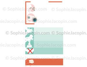 Coronavirus-Contamination-Prévention par les gestes barrière - © sophie jacopin